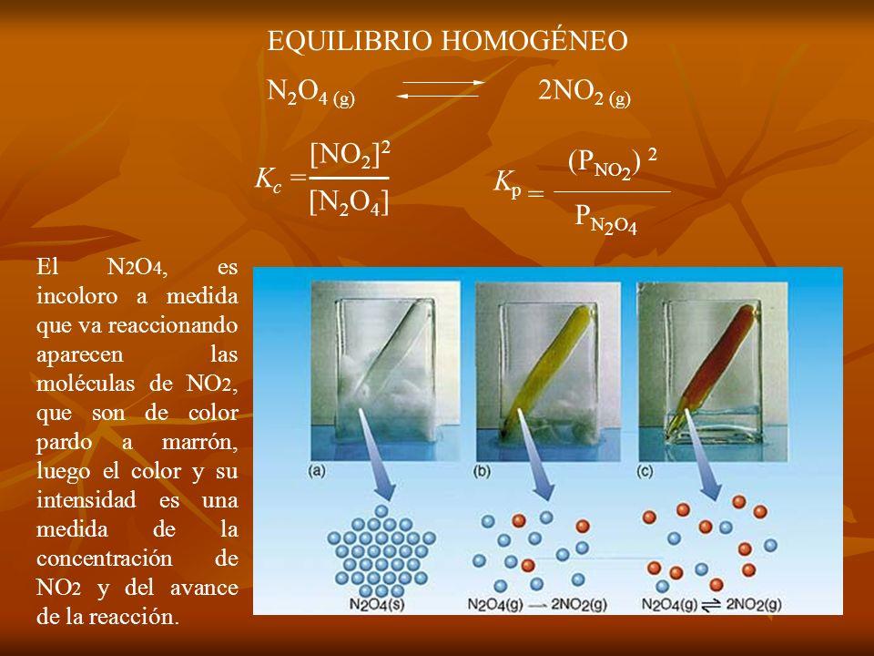 EQUILIBRIO HOMOGÉNEO N2O4 (g) 2NO2 (g) [NO2]2 (PNO2) 2 Kc = Kp =